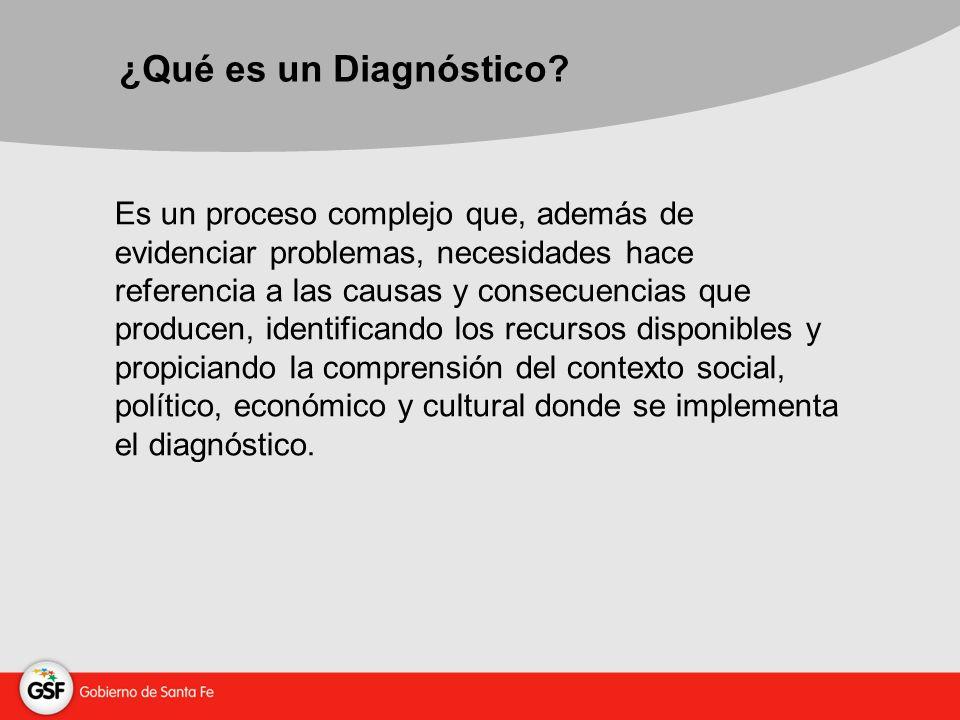 ¿Para qué hacemos un diagnóstico.