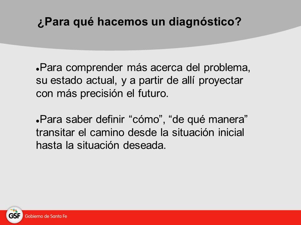 ¿Por qué es importante hacer un diagnóstico.