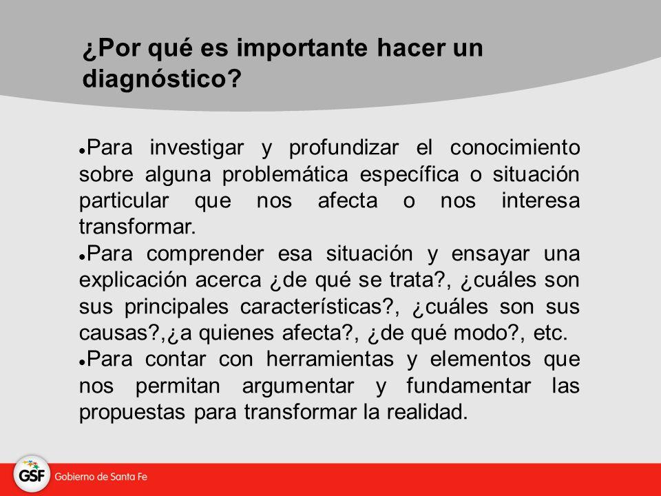 No hacer un diagnóstico puede traer como consecuencia: Equivocarse con la selección del problema a resolver.