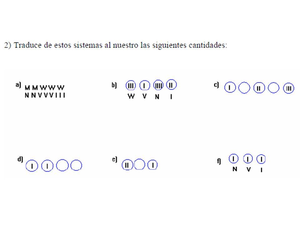 Primer ciclo Números naturales Recuento, medida, ordenación y expresión de cantidades en situaciones de la vida cotidiana.