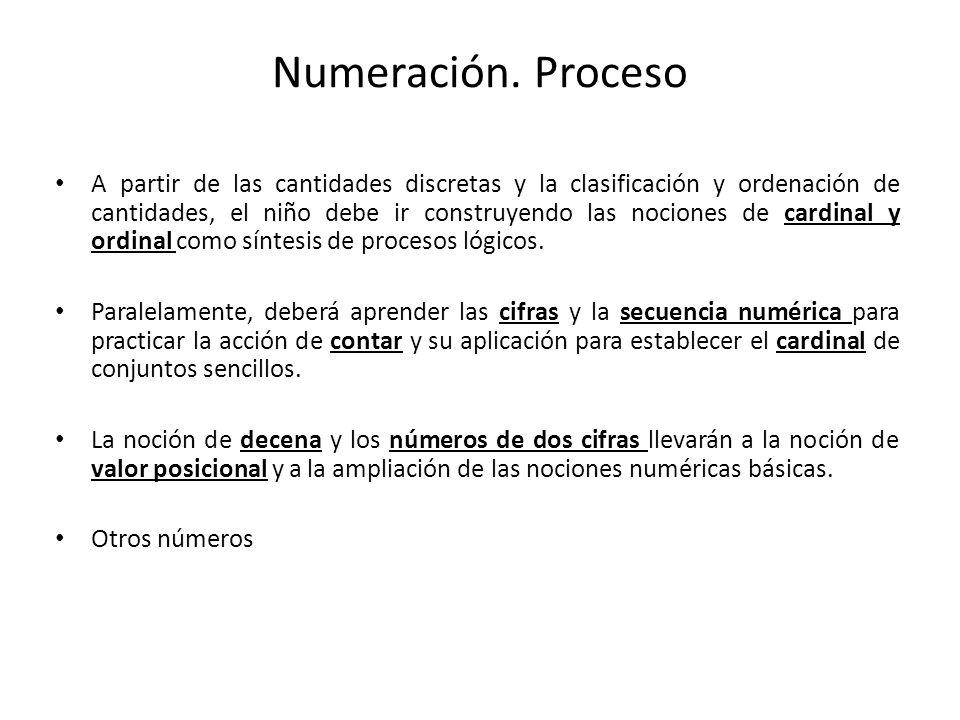 A partir de las cantidades discretas y la clasificación y ordenación de cantidades, el niño debe ir construyendo las nociones de cardinal y ordinal co