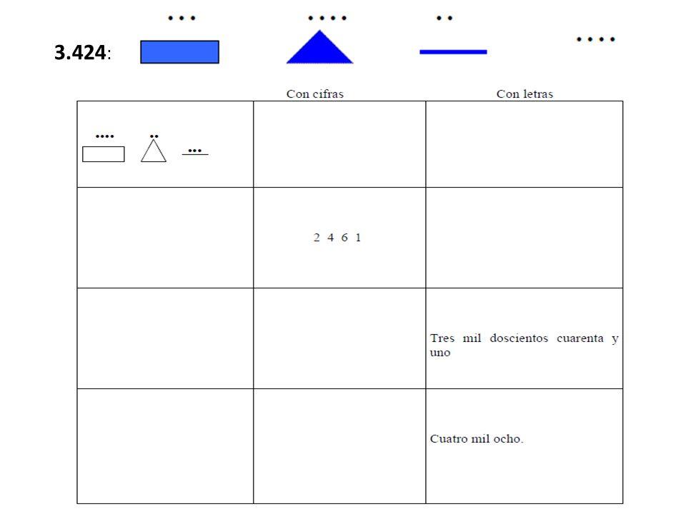 Segundo ciclo Números naturales y fracciones Sistema de numeración decimal.