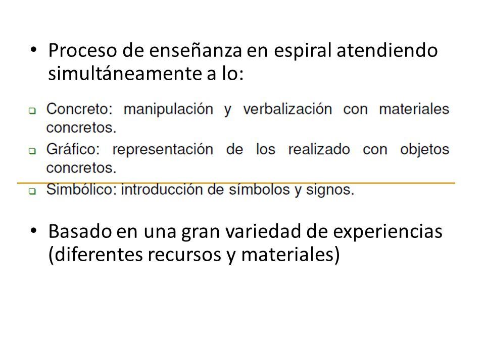 Proceso de enseñanza en espiral atendiendo simultáneamente a lo: Basado en una gran variedad de experiencias (diferentes recursos y materiales)