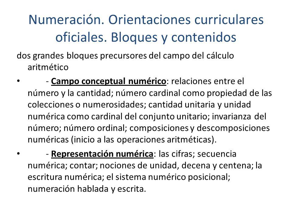 dos grandes bloques precursores del campo del cálculo aritmético - Campo conceptual numérico: relaciones entre el número y la cantidad; número cardina