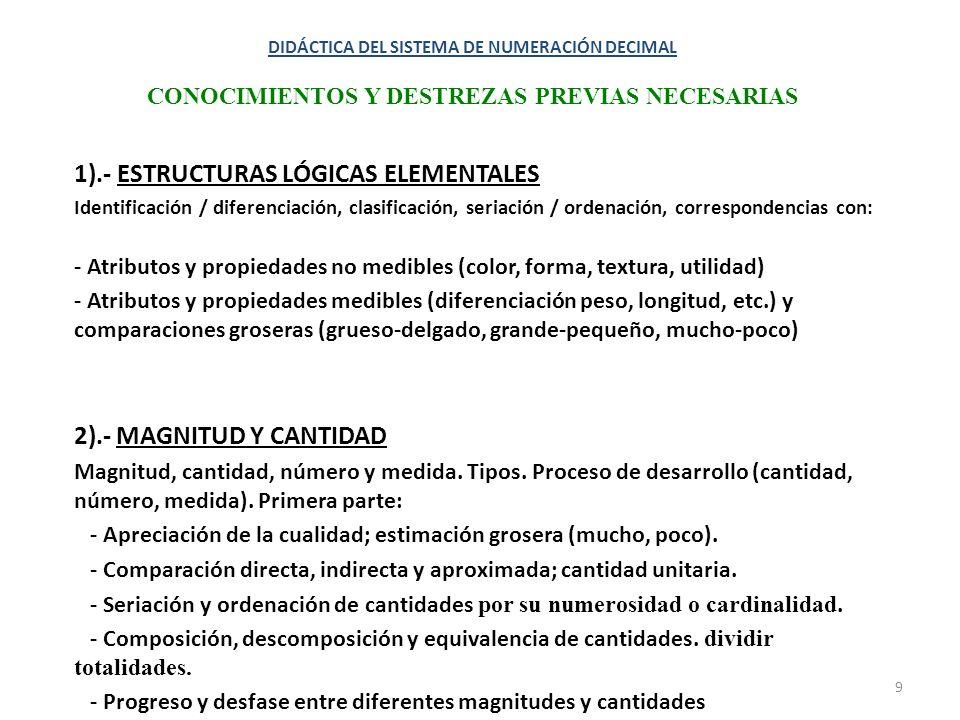 9 DIDÁCTICA DEL SISTEMA DE NUMERACIÓN DECIMAL CONOCIMIENTOS Y DESTREZAS PREVIAS NECESARIAS 1).- ESTRUCTURAS LÓGICAS ELEMENTALES Identificación / difer