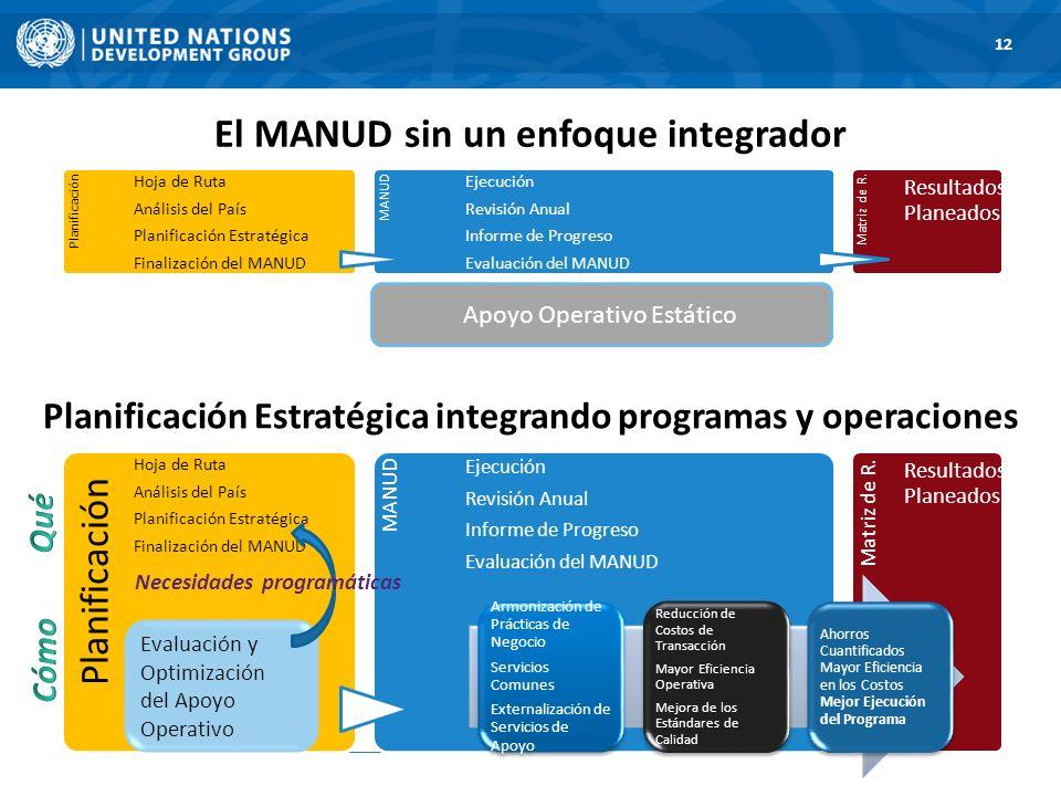 El MANUD sin un enfoque integrador 12 Planificación Hoja de Ruta Análisis del País Planificación Estratégica Finalización del MANUD MANUD Ejecución Re