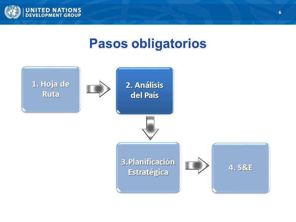 El Paquete de Orientación del MANUD consta de tres bloques 7 Informe sobre la Marcha de los trabajos del MANUD Orientación para el Plan de Acción del MANUD Directrices y Guía Técnica del MANUD