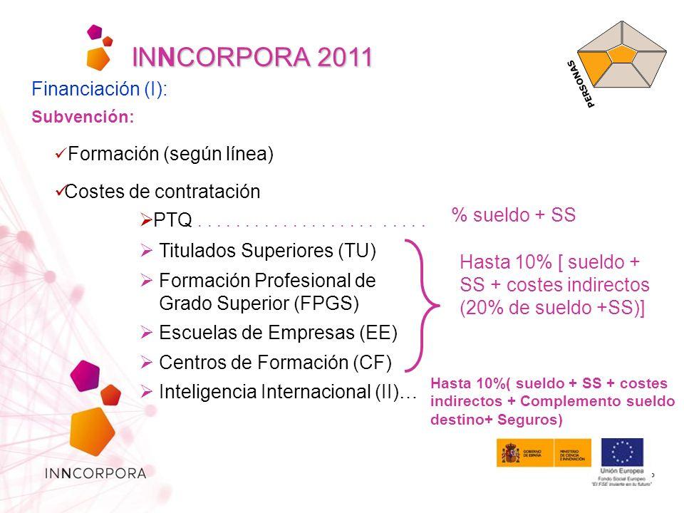 INNCORPORA 2011 PERSONAS Financiación (I): Subvención: Formación (según línea) Costes de contratación % sueldo + SS Titulados Superiores (TU) Formación Profesional de Grado Superior (FPGS) Escuelas de Empresas (EE) Centros de Formación (CF) Inteligencia Internacional (II)… PTQ........................