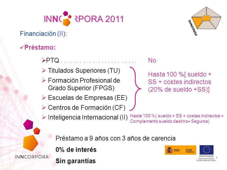 INNCORPORA 2011 PERSONAS Financiación (II): Préstamo: Titulados Superiores (TU) Formación Profesional de Grado Superior (FPGS) Escuelas de Empresas (EE) Centros de Formación (CF) Inteligencia Internacional (II) PTQ........................