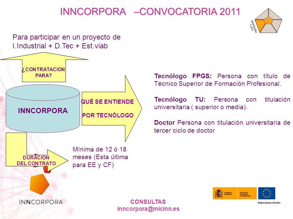 QUÉ SE ENTIENDE POR TECNÓLOGO INNCORPORA –CONVOCATORIA 2011 INNCORPORA Tecnólogo FPGS: Persona con título de Técnico Superior de Formación Profesional.