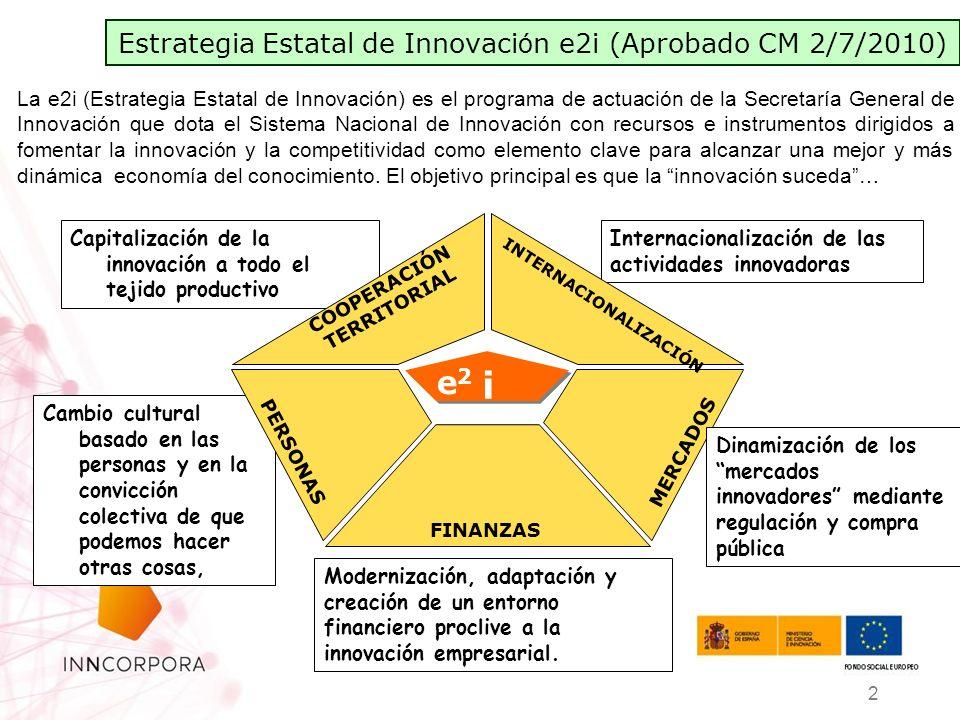 Capitalización de la innovación a todo el tejido productivo Cambio cultural basado en las personas y en la convicción colectiva de que podemos hacer otras cosas, Internacionalización de las actividades innovadoras e2e2 e2e2 i COOPERACIÓN TERRITORIAL MERCADOS FINANZAS PERSONAS Modernización, adaptación y creación de un entorno financiero proclive a la innovación empresarial.
