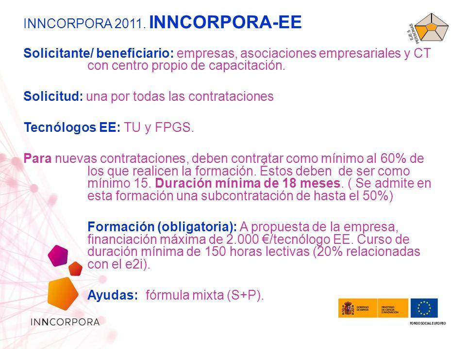 INNCORPORA 2011.