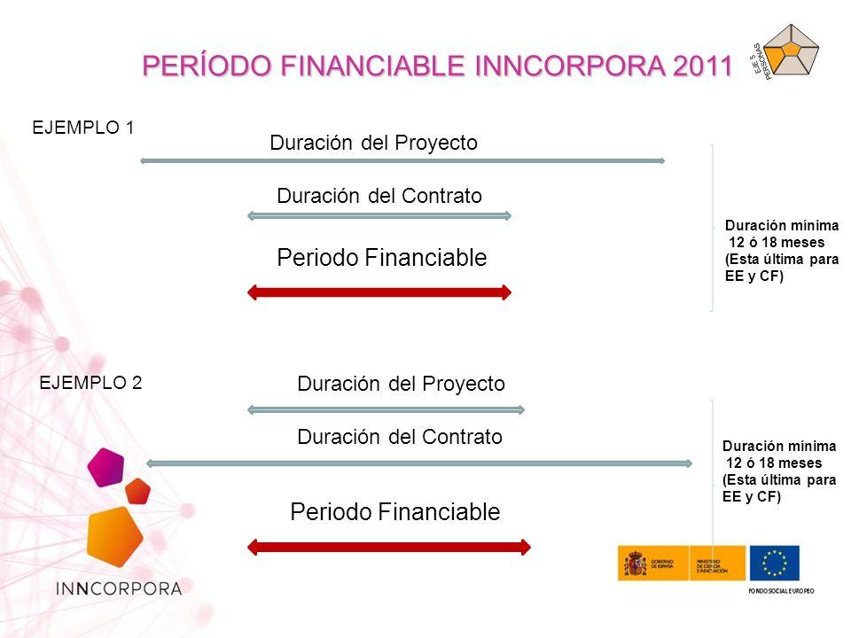 Duración del Proyecto Duración del Contrato Periodo Financiable Duración del Proyecto Duración del Contrato Periodo Financiable EJEMPLO 1 EJEMPLO 2 PERÍODO FINANCIABLE INNCORPORA 2011 Duración mínima 12 ó 18 meses (Esta última para EE y CF) Duración mínima 12 ó 18 meses (Esta última para EE y CF) EJE 5 PERSONAS