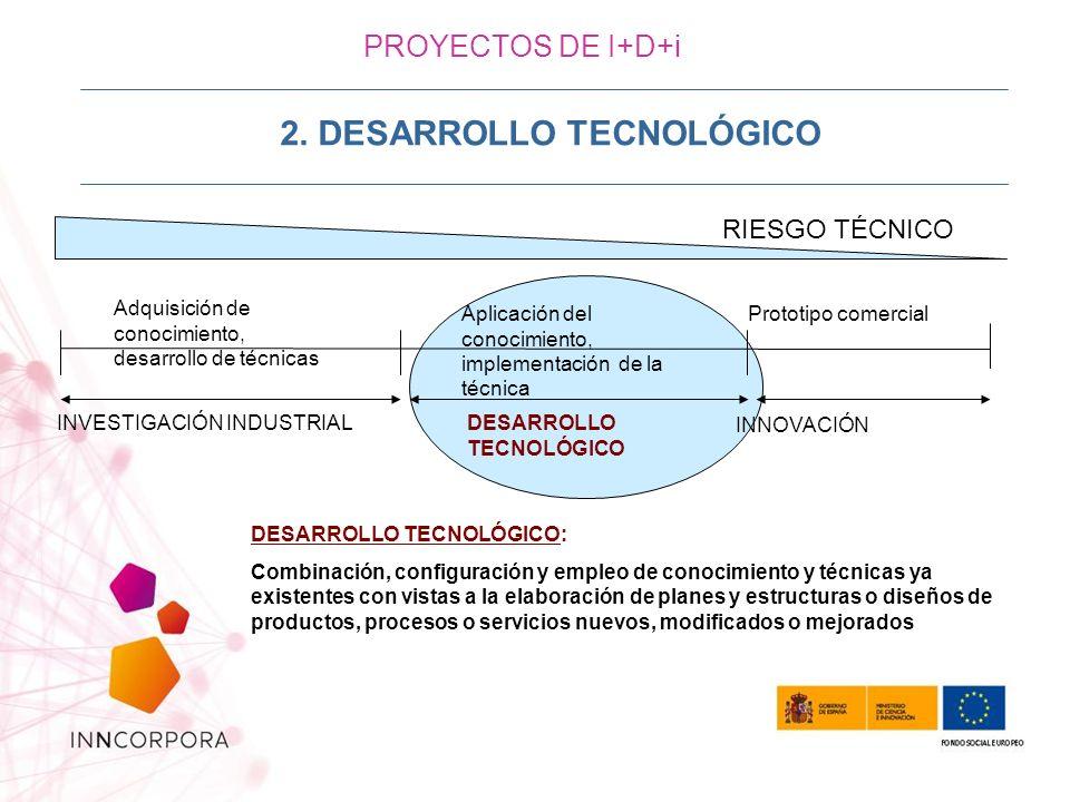 Adquisición de conocimiento, desarrollo de técnicas Aplicación del conocimiento, implementación de la técnica INVESTIGACIÓN INDUSTRIALDESARROLLO TECNOLÓGICO Prototipo comercial INNOVACIÓN 2.