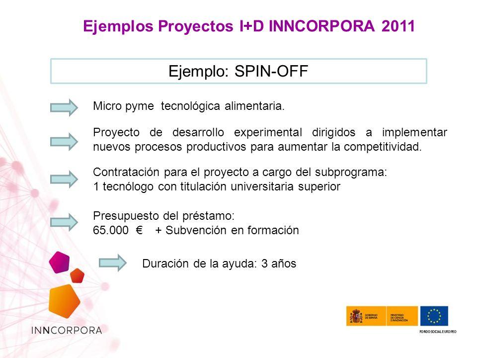 Ejemplo: SPIN-OFF Micro pyme tecnológica alimentaria.