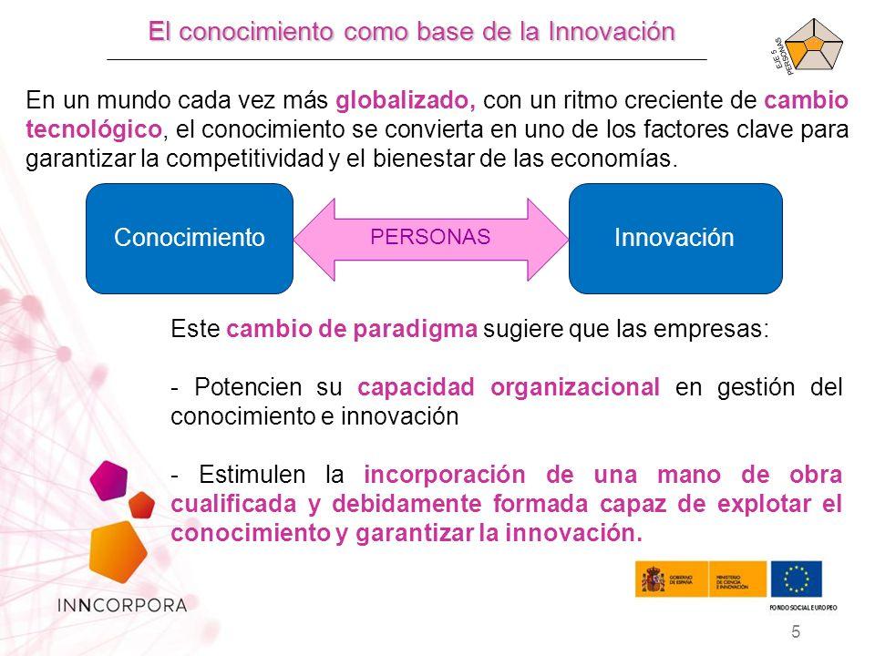 Muchas gracias www.micinn.es inncorpora@micinn.es