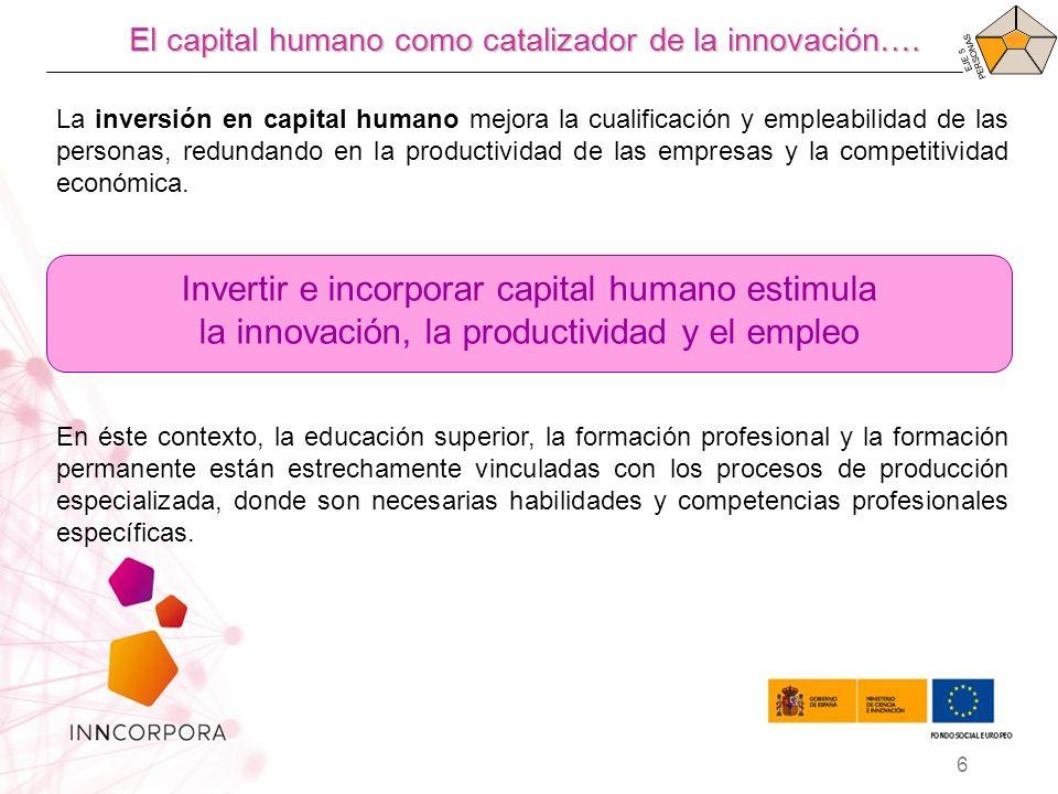 El capital humano como catalizador de la innovación….