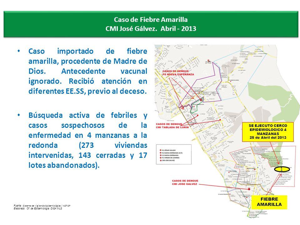 Caso de Fiebre Amarilla CMI José Gálvez. Abril - 2013 Caso de Fiebre Amarilla CMI José Gálvez. Abril - 2013 Fuente: Sistema de Vigilancia Epidemiológi