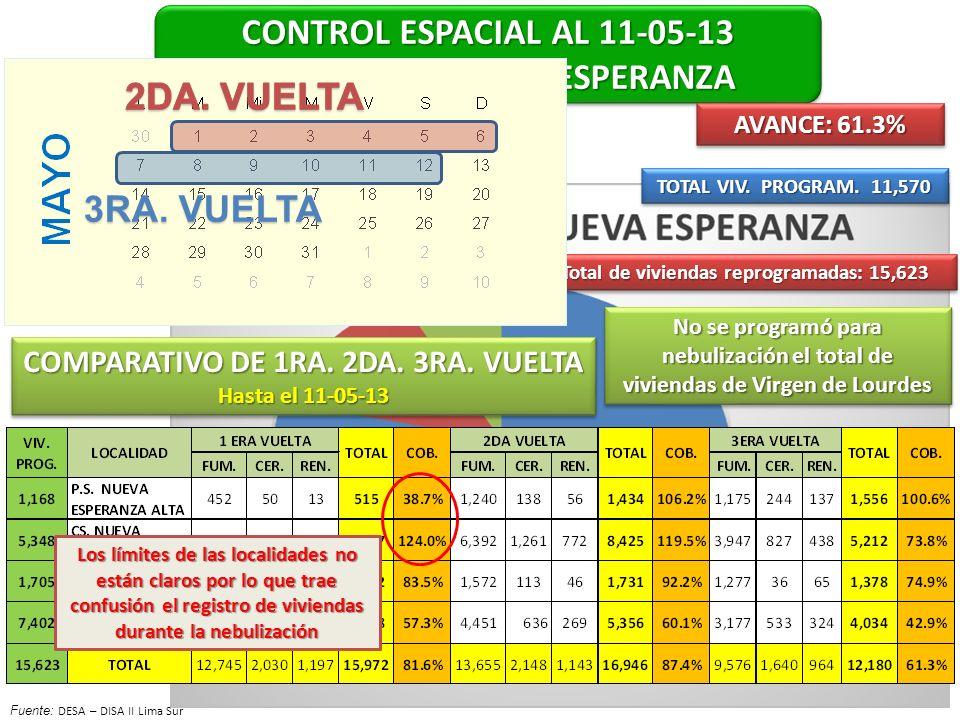 CONTROL ESPACIAL AL 11-05-13 3ra. Vuelta - NUEVA ESPERANZA CONTROL ESPACIAL AL 11-05-13 3ra. Vuelta - NUEVA ESPERANZA TOTAL VIV. PROGRAM. 11,570 AVANC