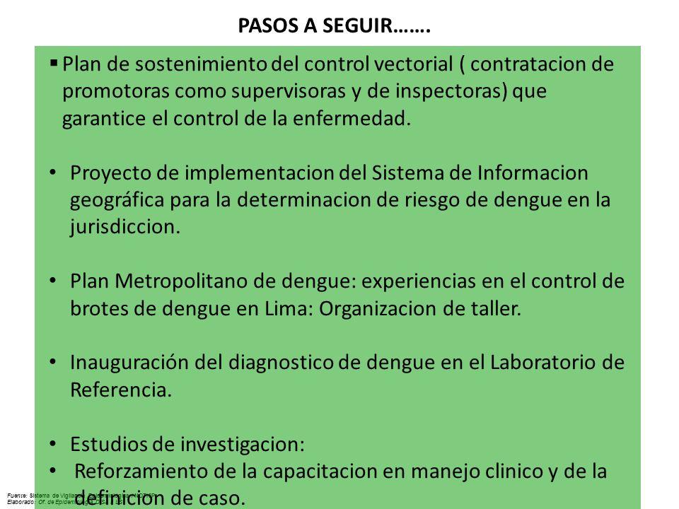 Fuente: Sistema de Vigilancia Epidemiológica / NOTISP Elaborado: Of. de Epidemiologia DISA II LS PASOS A SEGUIR……. Plan de sostenimiento del control v