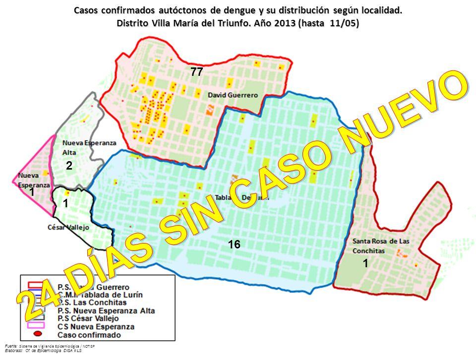 Fuente: Sistema de Vigilancia Epidemiológica / NOTISP Elaborado: Of. de Epidemiologia DISA II LS Casos confirmados autóctonos de dengue y su distribuc