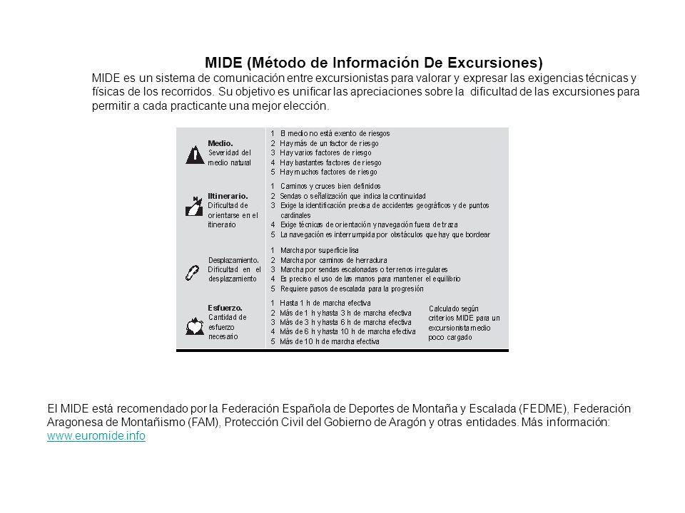 MIDE (Método de Información De Excursiones) MIDE es un sistema de comunicación entre excursionistas para valorar y expresar las exigencias técnicas y físicas de los recorridos.