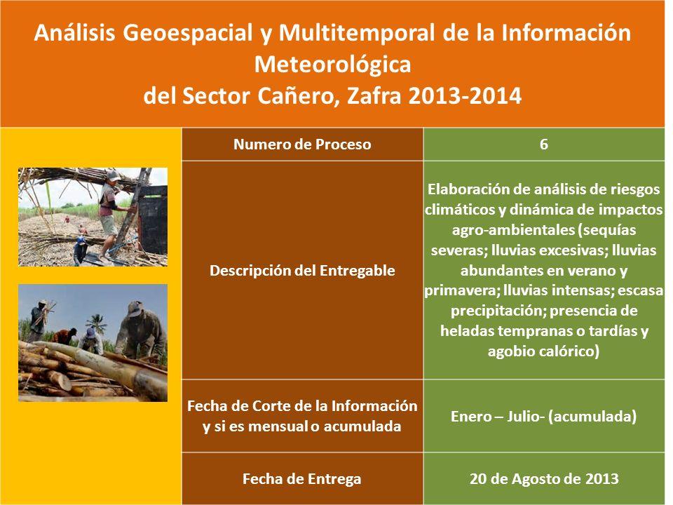 CONADESUCA CONADESUCA Indicadores de Disponibilidad Hídrico-Ambiental y Energética de las Regiones Cañeras de México Indicadores de Disponibilidad Hídrico-Ambiental y Energética de las Regiones Cañeras de México