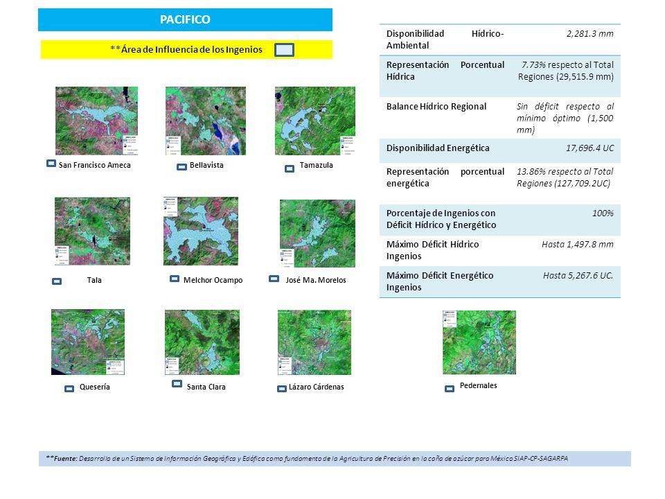 SUR SURESTE *Distribución geoespacial de la precipitación acumulada y temperatura promedio (Enero-Julio 2013) Localización Regional *Fuente: Red Nacional de Estaciones Estatales Climatológicas, Laboratorio Nacional de Modelaje y Sensores Remotos del INIFAP Indicadores de disponibilidad hídrico-ambiental y energética (Enero-Julio 2013) Región Ingenio Precipitación (mm) Unidades Calor Sur- Sureste Azuramex- Tenosique763.21,699.9 Pte.