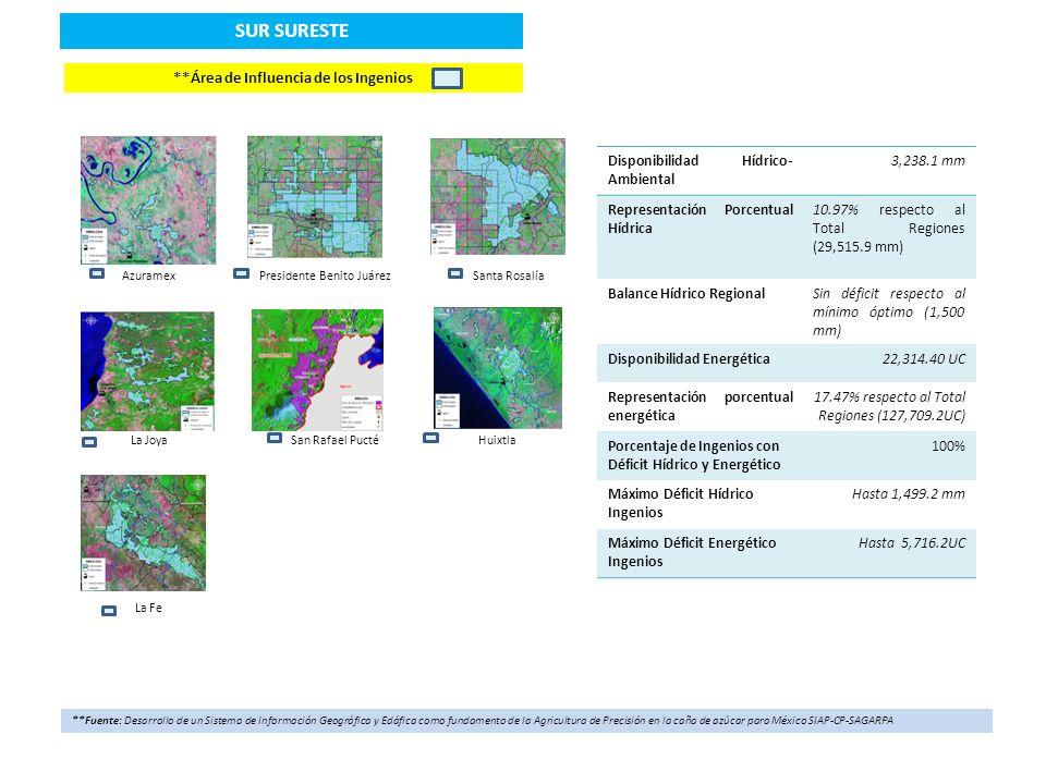 PAPALOAPAN GOLFO *Distribución geoespacial de la precipitación acumulada y temperatura promedio (Enero-Julio 2013) Localización Regional *Fuente: Red Nacional de Estaciones Estatales Climatológicas, Laboratorio Nacional de Modelaje y Sensores Remotos del INIFAP Indicadores de disponibilidad hídrico-ambiental y energética (Enero-Julio 2013) Región Ingenio Precipitación (mm) Unidades Calor Papaloapan Golfo A.