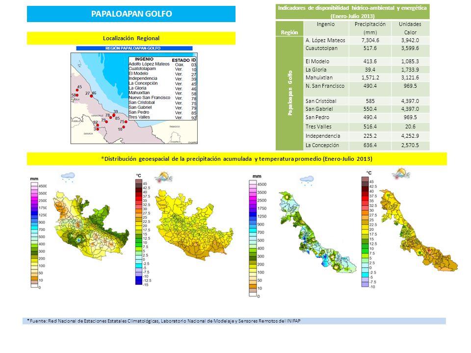 Adolfo López MateosCuatotolpan El Modelo Mahuixtlan Nuevo San FranciscoSan Cristóbal San GabrielSan PedroTres Valles **Área de Influencia de los Ingenios PAPALOAPAN GOLFO Disponibilidad Hídrico- Ambiental 13,340.6 mm Representación Porcentual Hídrica 45.20% respecto al Total Regiones (29,515.9 mm) Balance Hídrico RegionalSin déficit respecto al mínimo óptimo (1,500 mm) Disponibilidad Energética31,509.4 UC Representación porcentual energética 24.32% respecto al Total Regiones (127,709.2UC) Porcentaje de Ingenios con Déficit Hídrico y Energético 83.3% Máximo Déficit Hídrico Ingenios 1,274.8 mm Máximo Déficit Energético Ingenios 6,329.4 **Fuente: Desarrollo de un Sistema de Información Geográfica y Edáfica como fundamento de la Agricultura de Precisión en la caña de azúcar para México SIAP-CP-SAGARPA IndependenciaLa Concepción