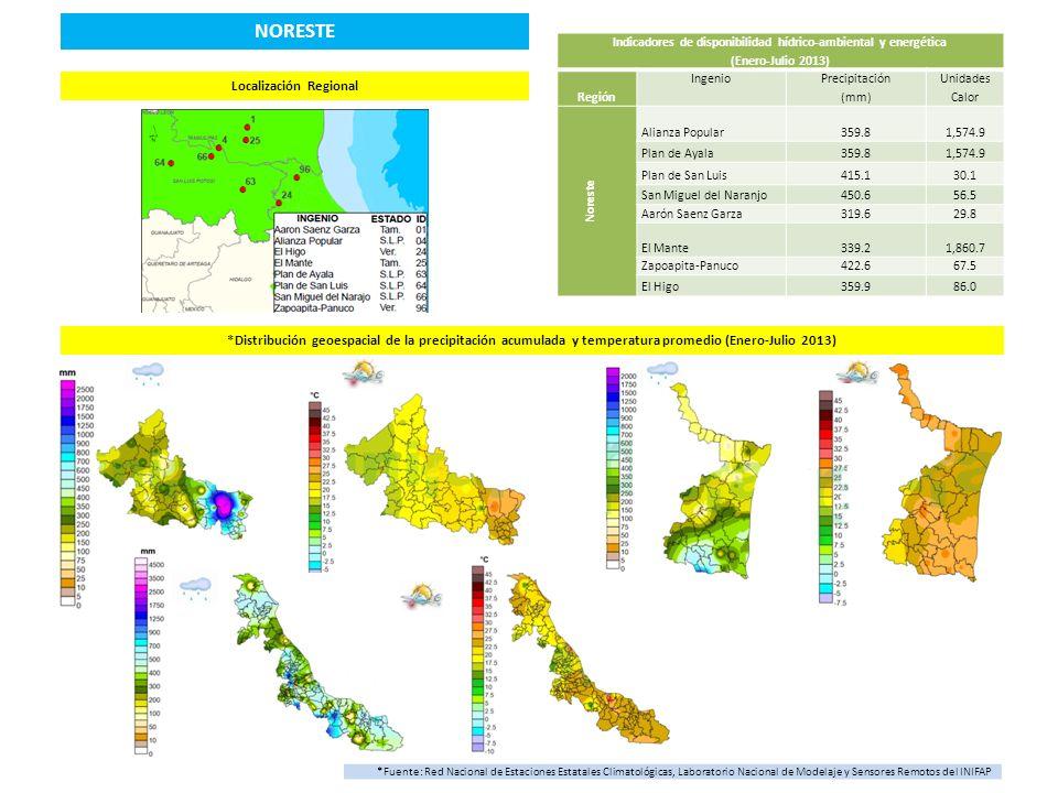 Alianza Popular Plan de Ayala Plan de San Luis San Miguel del Naranjo Aarón Sáenz GarzaEl Mante **Área de Influencia de los Ingenios NORESTE Disponibilidad Hídrico- Ambiental 3,026.6 mm Representación Porcentual Hídrica 10.25% respecto al Total Regiones (29,515.9 mm) Balance Hídrico RegionalSin déficit respecto al mínimo óptimo (1,500 mm) Disponibilidad Energética5,280.4 UC (1,069.60 inferior al óptimo de 6,350 UC) Representación porcentual energética 4.13% respecto al Total Regiones (127,709.2UC) Porcentaje de Ingenios con Déficit Hídrico y Energético 100% Máximo Déficit Hídrico Ingenios Hasta 1,160.8 mm Máximo Déficit Energético Ingenios Hasta 6,320.20 UC **Fuente: Desarrollo de un Sistema de Información Geográfica y Edáfica como fundamento de la Agricultura de Precisión en la caña de azúcar para México SIAP-CP-SAGARPA Zapoapita-PanucoEl Higo