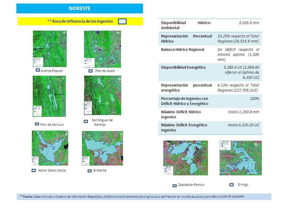 CENTRO *Distribución geoespacial de la precipitación acumulada y temperatura promedio (Enero-Julio 2013) Localización Regional *Fuente: Red Nacional de Estaciones Estatales Climatológicas, Laboratorio Nacional de Modelaje y Sensores Remotos del INIFAP Indicadores de disponibilidad hídrico-ambiental y energética (Enero-Julio 2013) Región Ingenio Precipitación (mm) Unidades Calor Centro Atencingo427.11,445.6 Calipam 257.0 3,110.5 Emiliano Zapata 5.0 1,770.9 Casasano 6.0 1,512.0 El Carmen 952.6 1,570.7