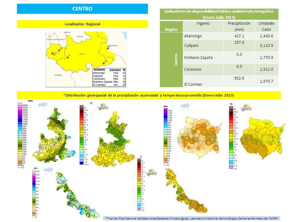 Atencingo Calipam Emiliano Zapata Casasano El Carmen **Área de Influencia de los Ingenios CENTRO Disponibilidad Hídrico- Ambiental 1,647.7 mm Representación Porcentual Hídrica 5.58% respecto al Total Regiones (29,515.9 mm) Balance Hídrico RegionalSin déficit respecto al mínimo óptimo (1,500 mm) Disponibilidad Energética9,409.7UC (superior al óptimo de 6,350 UC) Representación porcentual energética 7.37% respecto al Total Regiones (127,709.2UC) Porcentaje de Ingenios con Déficit Hídrico y Energético 100% Máximo Déficit Hídrico Ingenios Hasta 1,495.0 mm Máximo Déficit Energético Ingenios Hasta 4,909.4 UC **Fuente: Desarrollo de un Sistema de Información Geográfica y Edáfica como fundamento de la Agricultura de Precisión en la caña de azúcar para México SIAP-CP-SAGARPA