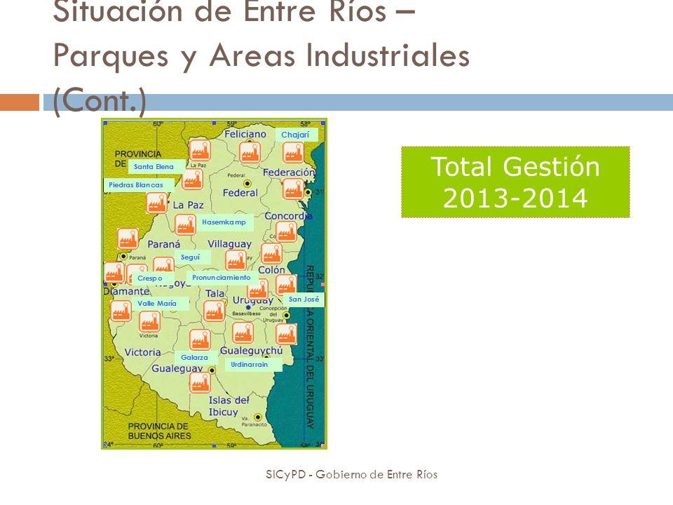 Situación de Entre Ríos – Parques y Areas Industriales (Cont.) SICyPD - Gobierno de Entre Ríos Total Gestión 2013-2014