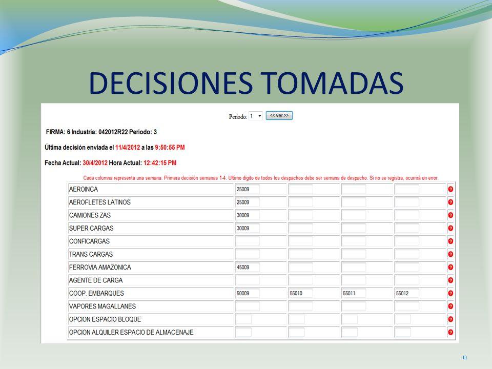 DECISIONES TOMADAS 11
