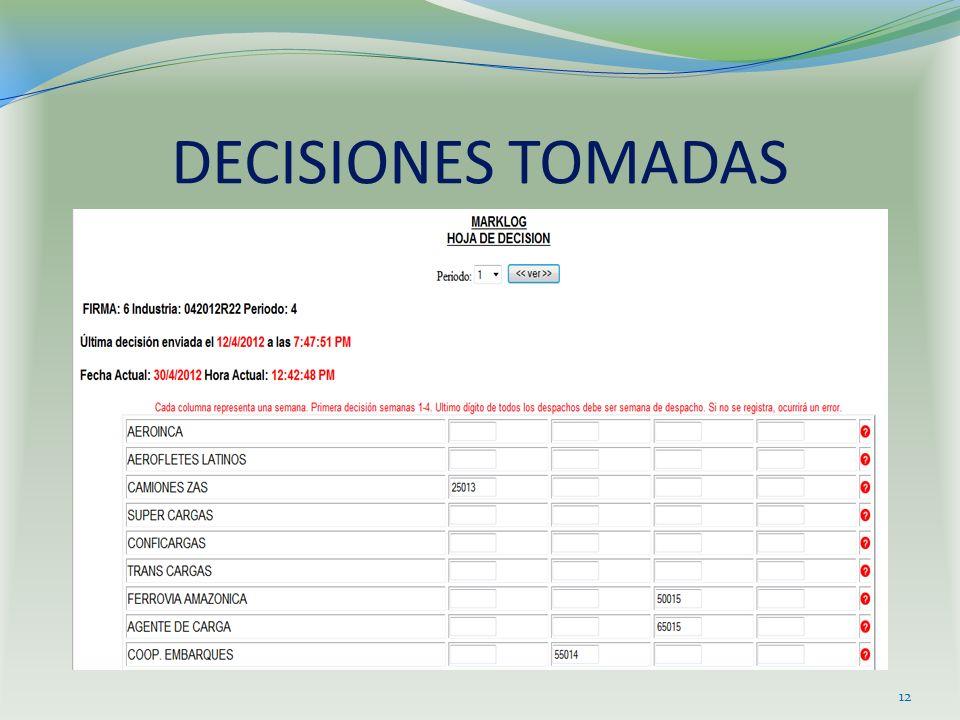 DECISIONES TOMADAS 12