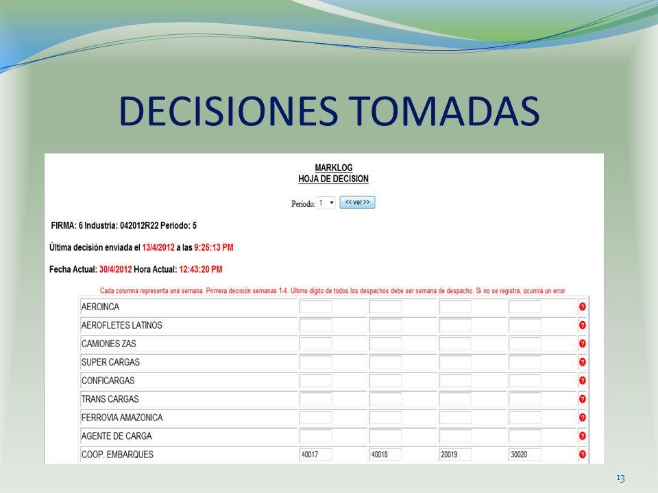 DECISIONES TOMADAS 13