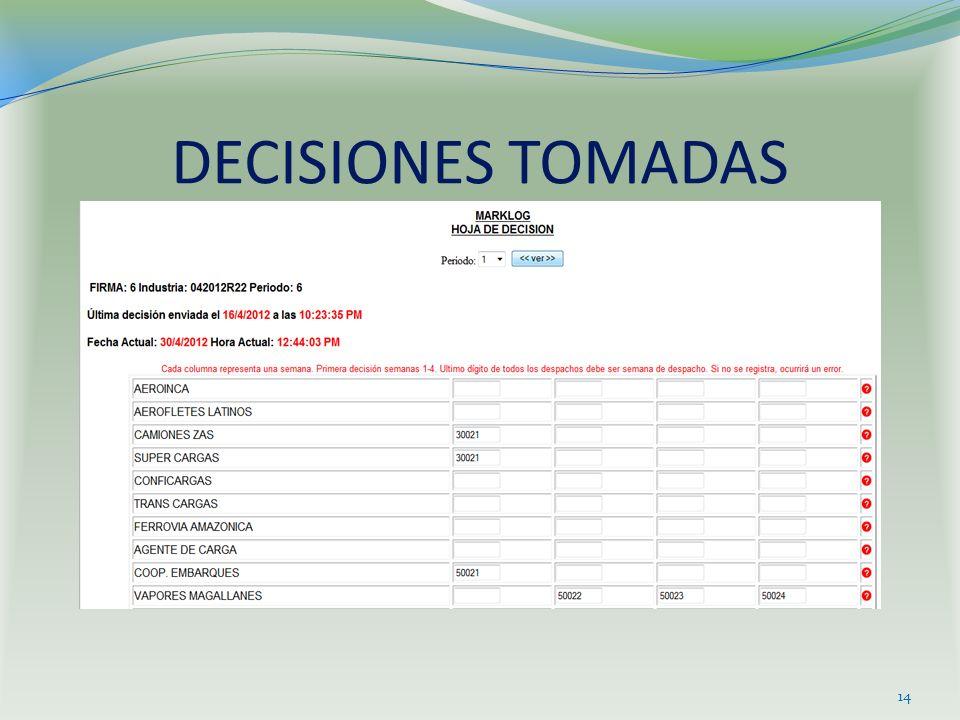 DECISIONES TOMADAS 14