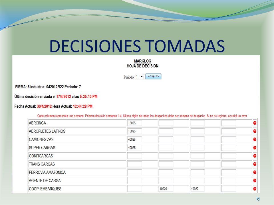 DECISIONES TOMADAS 15