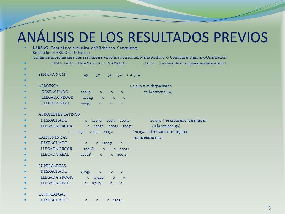 ANÁLISIS DE LOS RESULTADOS PREVIOS 3 LABSAG - Para el uso exclusivo de Michelsen Consulting Resultados MARKLOG de Firma 1 Configure la pagina para que