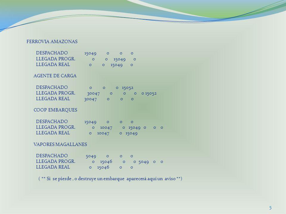5 FERROVIA AMAZONAS DESPACHADO 15049 0 0 0 LLEGADA PROGR. 0 0 15049 0 LLEGADA REAL 0 0 15049 0 AGENTE DE CARGA DESPACHADO 0 0 0 15052 LLEGADA PROGR. 3