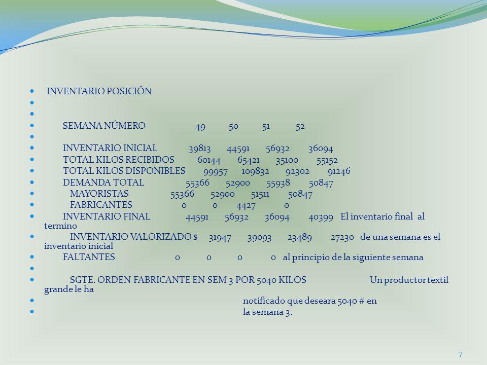 7 INVENTARIO POSICIÓN SEMANA NÚMERO 49 50 51 52 INVENTARIO INICIAL 39813 44591 56932 36094 TOTAL KILOS RECIBIDOS 60144 65421 35100 55152 TOTAL KILOS D