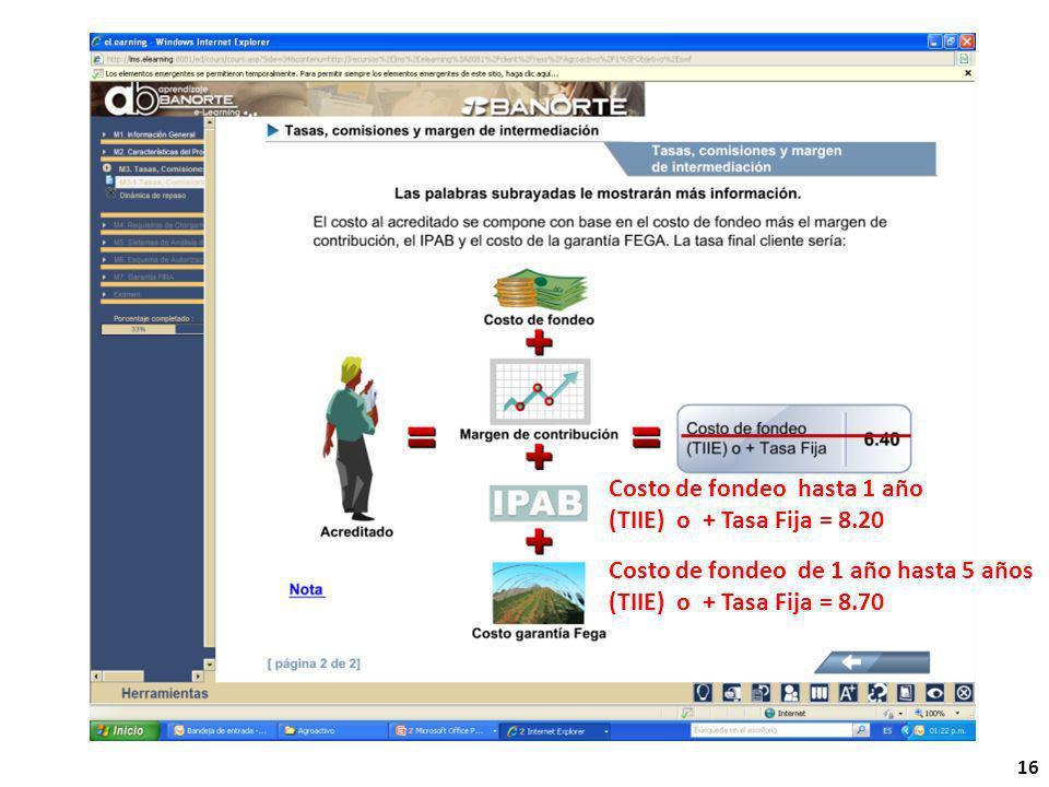 16 Costo de fondeo hasta 1 año (TIIE) o + Tasa Fija = 8.20 Costo de fondeo de 1 año hasta 5 años (TIIE) o + Tasa Fija = 8.70