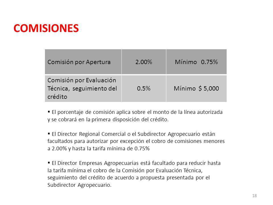 18 COMISIONES Comisión por Apertura2.00%Mínimo 0.75% Comisión por Evaluación Técnica, seguimiento del crédito 0.5%Mínimo $ 5,000 El porcentaje de comisión aplica sobre el monto de la línea autorizada y se cobrará en la primera disposición del crédito.