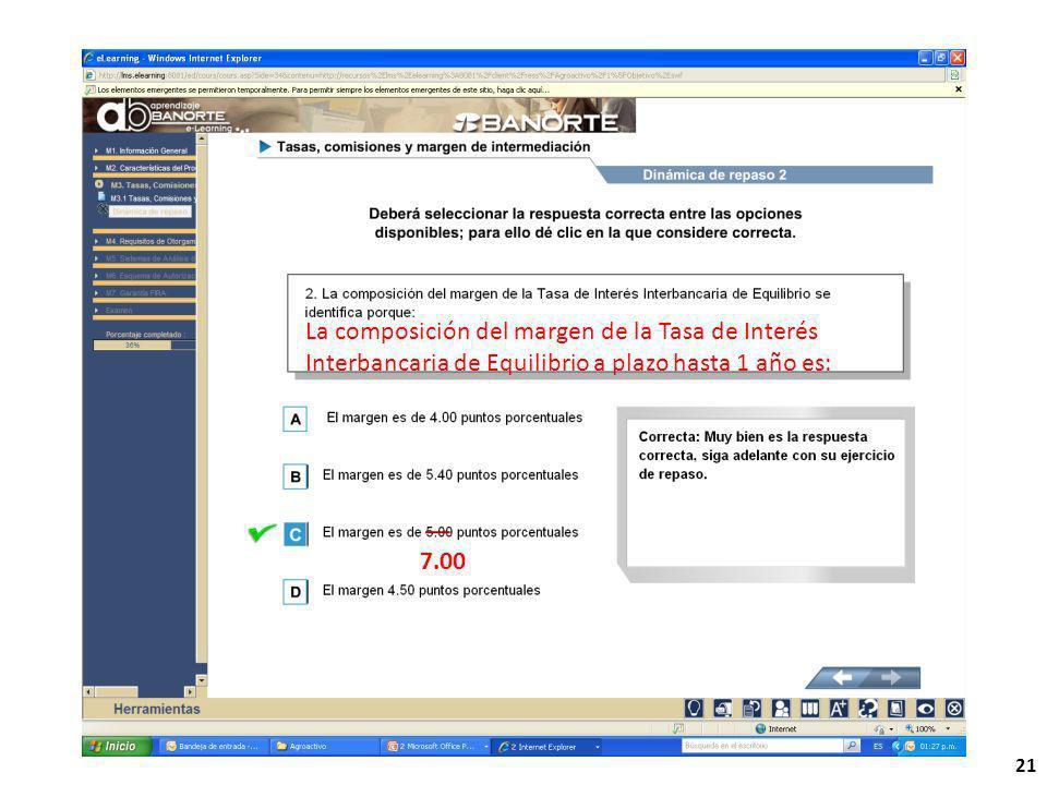 21 La composición del margen de la Tasa de Interés Interbancaria de Equilibrio a plazo hasta 1 año es: 7.00