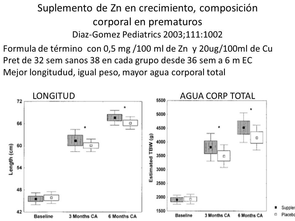 Suplemento de Zn en crecimiento, composición corporal en prematuros Diaz-Gomez Pediatrics 2003;111:1002 Formula de término con 0,5 mg /100 ml de Zn y 20ug/100ml de Cu Pret de 32 sem sanos 38 en cada grupo desde 36 sem a 6 m EC Mejor longitudud, igual peso, mayor agua corporal total LONGITUDAGUA CORP TOTAL
