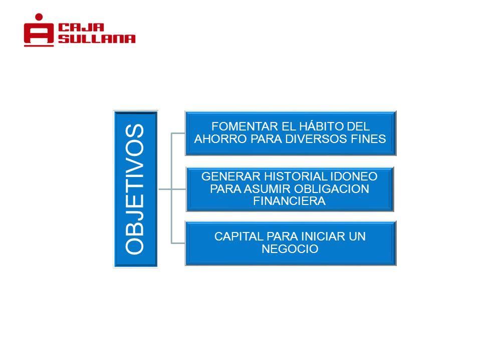 LOGROS AHORRISTAS: 9,637 A PLAZOS DE 6 A 12 MESES (59%) Y HASTA 2 AÑOS (41%) MONTO CAPTACION: S/ 11,314,794 (US $ 4,270,000) MÁS DE 6,000 AHORRISTAS (62%) SON PEQUEÑOS COMERCIANTES DE MERCADOS Y PERSONAS NATURALES DE BAJOS INGRESOS 3,995 (42%) AHORRISTAS DE S/ 20.00 (US$ 7.5) 2,052 (21%) AHORRISTAS DE S/ 50.00 (US$ 19.0) 3,610 (37%) AHORRISTAS MAYOR DE S/ 100.00 (US$ 38.0)