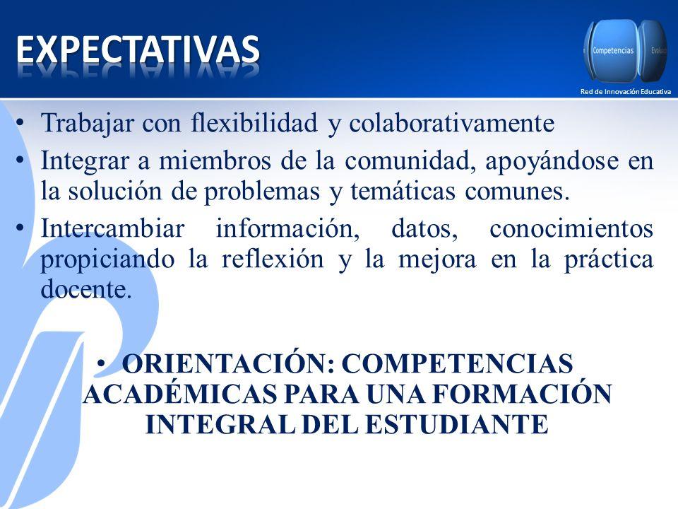 Red de Innovación Educativa Trabajar con flexibilidad y colaborativamente Integrar a miembros de la comunidad, apoyándose en la solución de problemas y temáticas comunes.