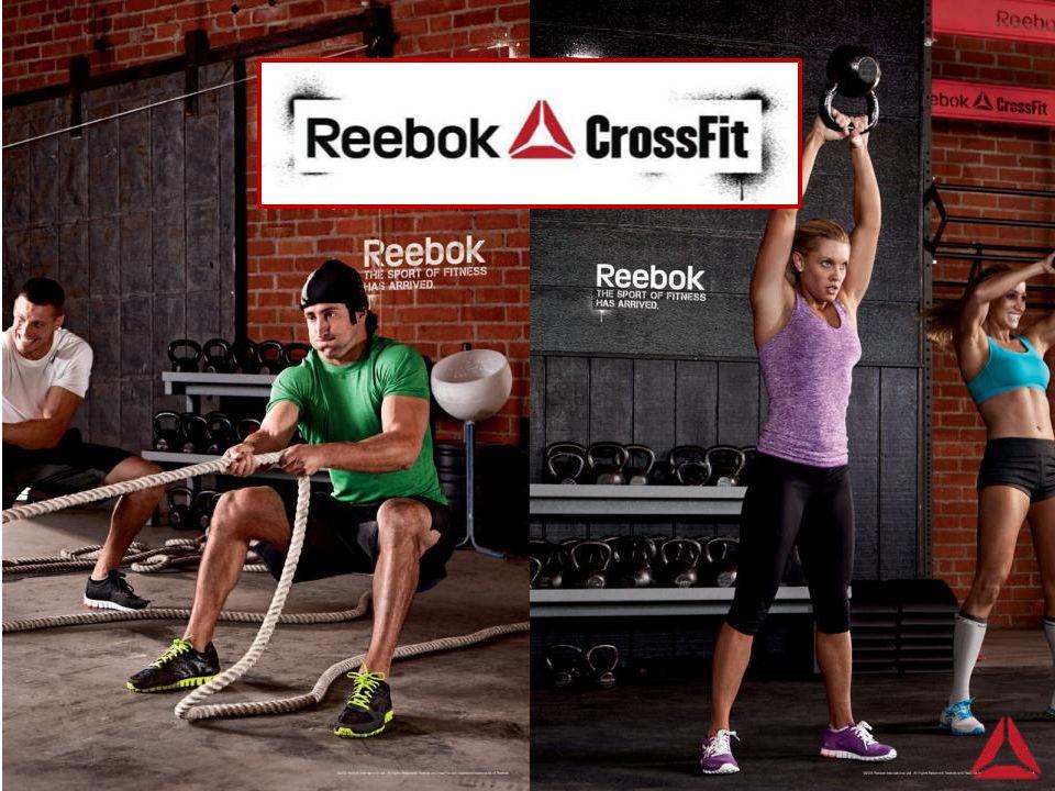 ¿Qué es CrossFit.