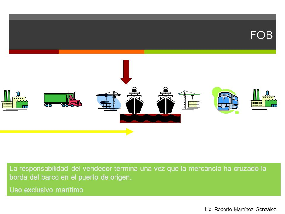 FOB La responsabilidad del vendedor termina una vez que la mercancía ha cruzado la borda del barco en el puerto de origen. Uso exclusivo marítimo Lic.